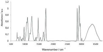 Analysis of pulmonary surfactant by Fourier transform infrared spectroscopy after exposure to sevoflurane and isoflurane