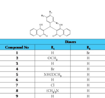 The Synthesis and Antimicrobial Activity of Some 4-Hydroxycoumarin Derivatives