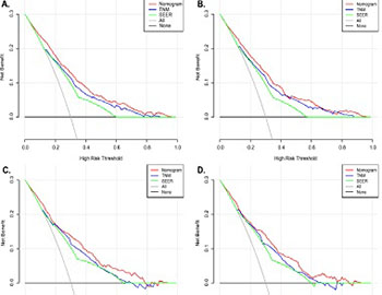 Development and validation of prognostic nomogram for lung cancer patients below the age of 45 years